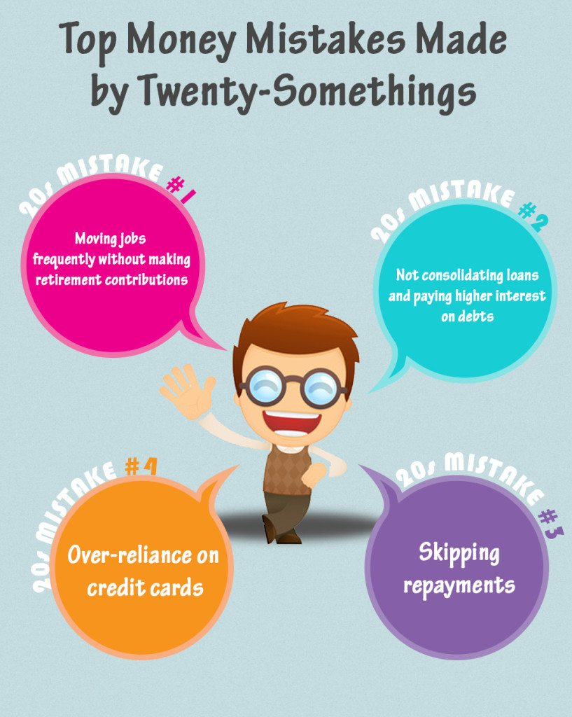 Top Money Mistakes Made by Twenty-Somethings